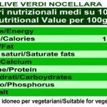 verdi nocellara nut